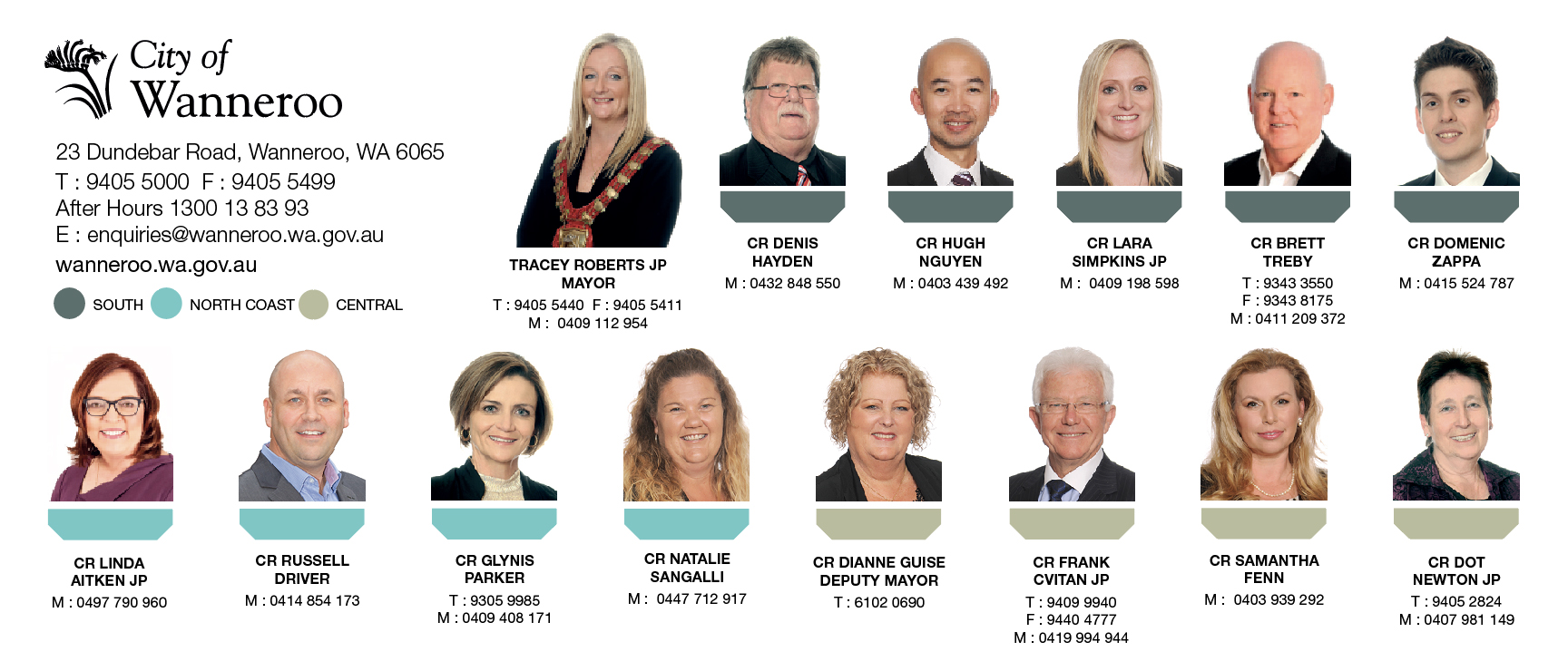 Councillor Details June 2017