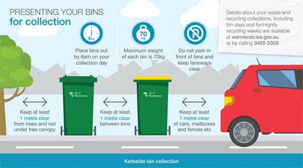 Information on putting bins out.